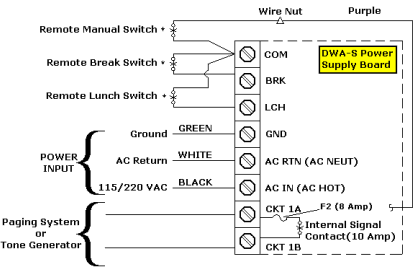 dry contact closure wiring diagram for a dwa s sonachron program rh kb lathem com